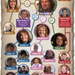 Alleen in Amerika: de familie Brown