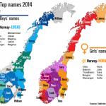 Lucas en Nora zijn de populairste Noorse namen